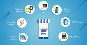7_steps_for_successful_eCommerce_mobile_app_development